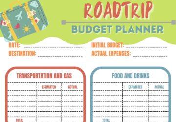 roadtrip planner budget